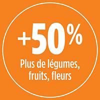 50% plus de fruits, légumes et fleurs avec PRO-MIX ENGRAIS À JARDIN TOUT USAGE BIOLOGIQUE 7-3-3